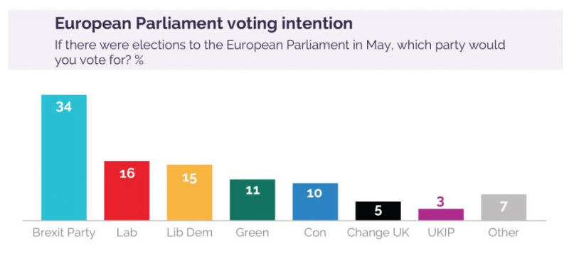 ep_yougov.png