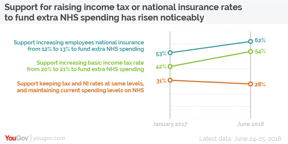 168104699_NHSspendingsupportrise-01.png.f27bb35f3ae80fb38bb4c4ac7a104cea.png