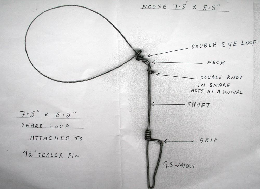 Magnificent Make A Snare Wire Loop Ideas - Simple Wiring Diagram ...